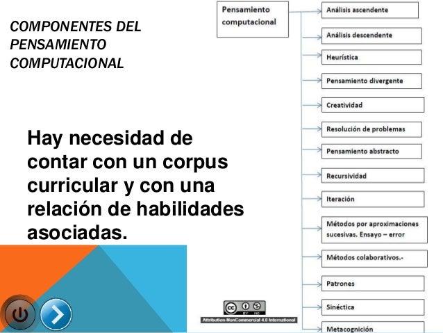  Computación  Psicología del aprendizaje.  Educación  Documentación.  Comunicación  …  la psicología cognitiva,  l...