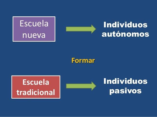 Escuela                Individuos nueva                 autónomos              Formar  Escuela              Individuostrad...