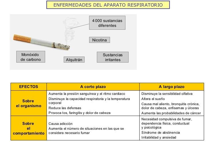 ENFERMEDADES DEL APARATO RESPIRATORIO 4   000 sustancias diferentes Nicotina Alquitrán Monóxido  de carbono Sustancias irr...