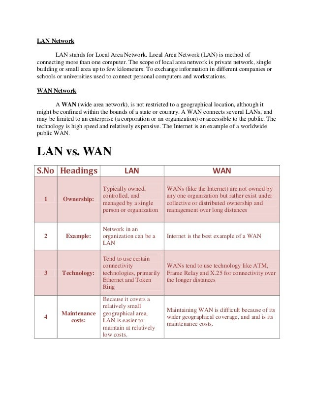 LAN Network LAN stands for Local Area Network. Local Area Network (LAN) is method of connecting more than one computer. Th...