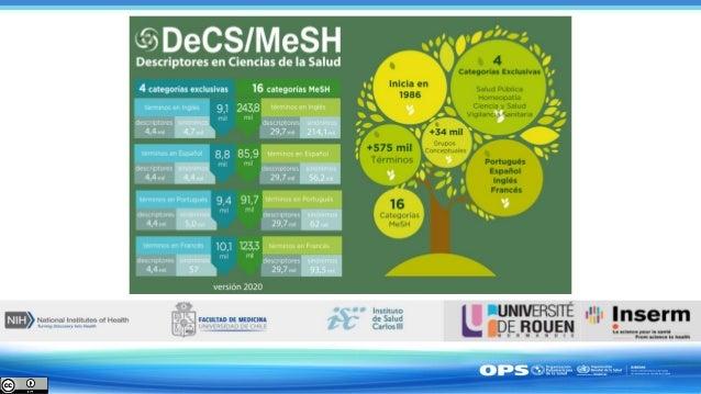 Lanzamiento del nuevo sitio del DeCS/MeSH  - 18/09/2020 a las 11h30 (Hora de Brasília) - Renato Murasaki Slide 3