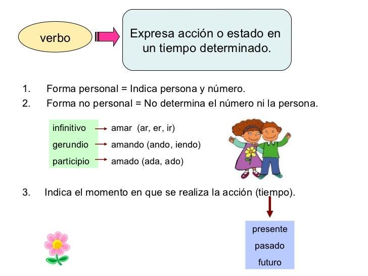 La oración gramatical