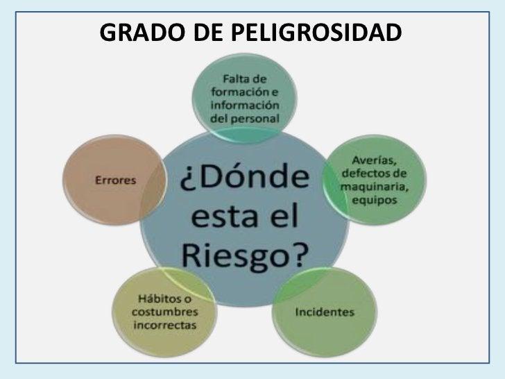 GRADO DE PELIGROSIDAD<br />