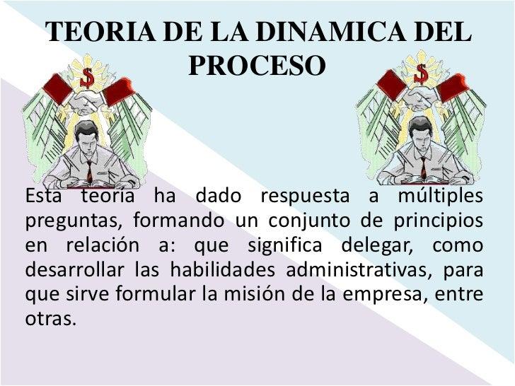 TEORIA DE LA DINAMICA DEL PROCESO<br />Esta teoría ha dado respuesta a múltiples preguntas, formando un conjunto de princ...
