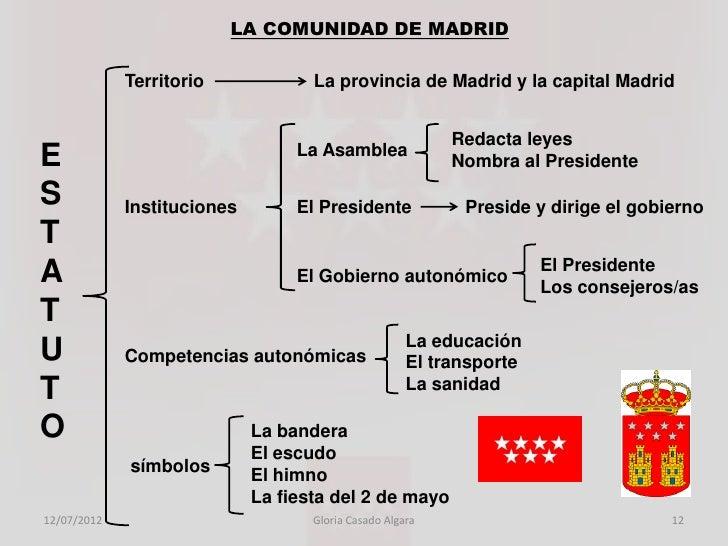 La organizaci n de la comunidad for Sede de la presidencia de la comunidad de madrid