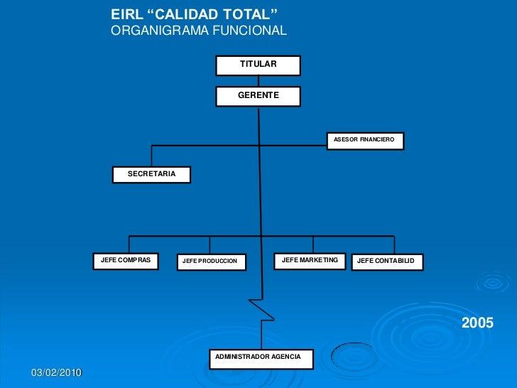 Desarrollo de un asesor para opciones binarias