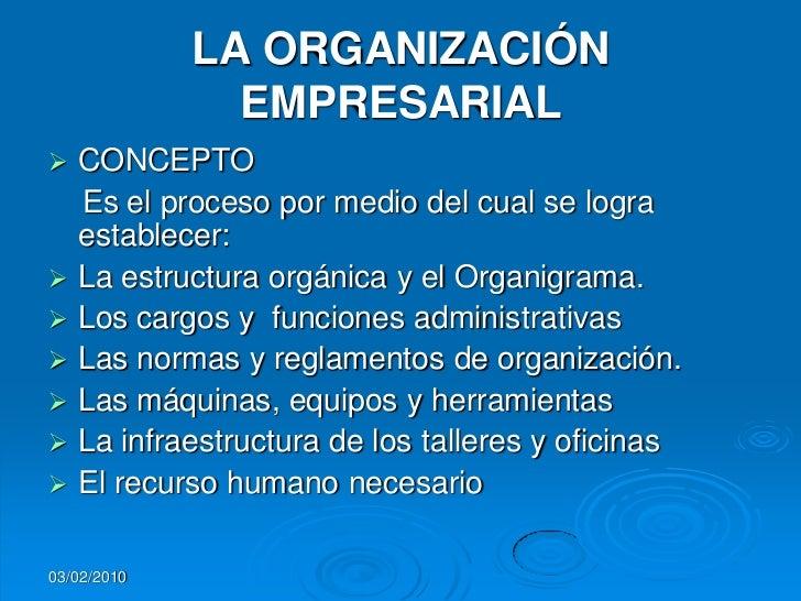 La organizacion en las empresas for Concepto de organizacion de oficina