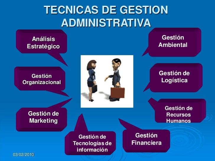 La organizacion en las empresas for Que son tecnicas de oficina