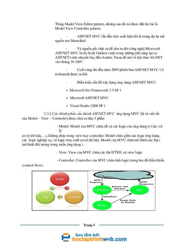Thing Model View Editor pattern, nhưng sau đó nó được đặt tên lại là Model View Controller pattern. ASP.NET MVC lần đầu ti...