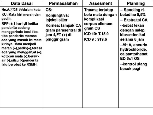 Corpus alienum mata pdf to jpg