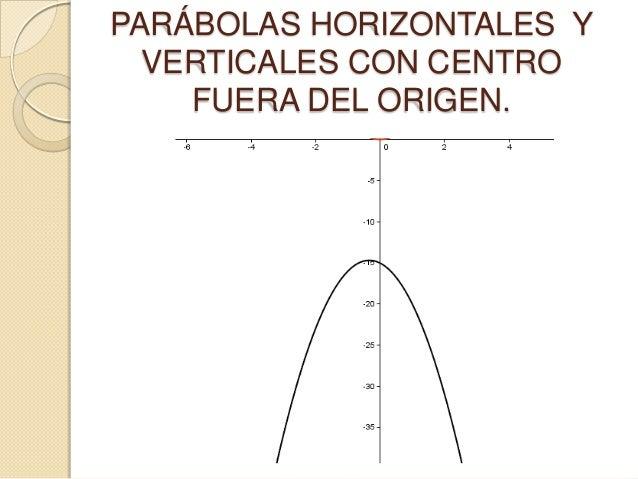 La parabola for Significado de fuera