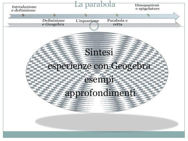 La parabola  Sintesi esperienze con Geogebra esempi approfondimenti