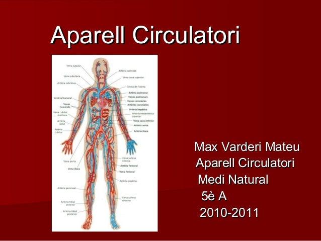Aparell Circulatori              Max Varderi Mateu              Aparell Circulatori              Medi Natural             ...