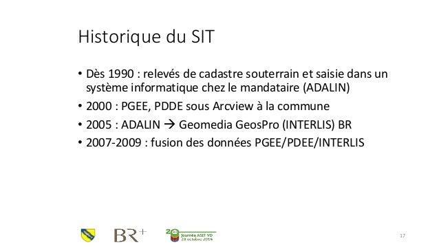 Historique du SIT  •Dès 1990 : relevés de cadastre souterrain et saisie dans un système informatique chez le mandataire (A...