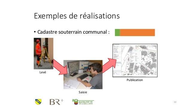 Exemples de réalisations  •Cadastre souterrain communal :  22  Levé  Saisie  Publication