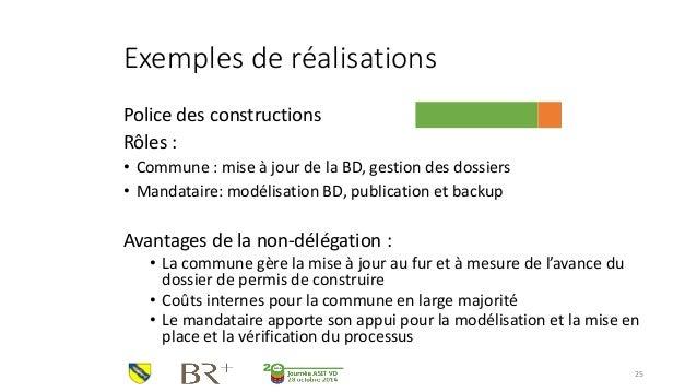 Exemples de réalisations  Police des constructions  Rôles :  •Commune : mise à jour de la BD, gestion des dossiers  •Manda...