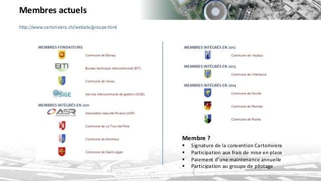 Membres actuels  http://www.cartoriviera.ch/website/groupe.html  Membre ?  Signature de la convention Cartoriviera  Part...