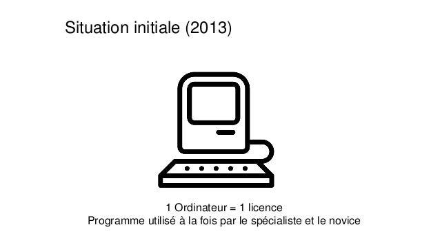 1 Ordinateur = 1 licence  Programme utilisé à la fois par le spécialiste et le novice  Situation initiale (2013)