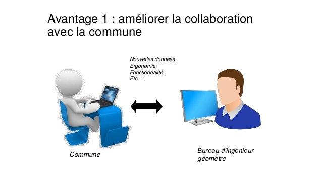 Avantage 1 : améliorer la collaboration avec la commune  Commune  Bureau d'ingénieur géomètre  Nouvelles données,  Ergonom...
