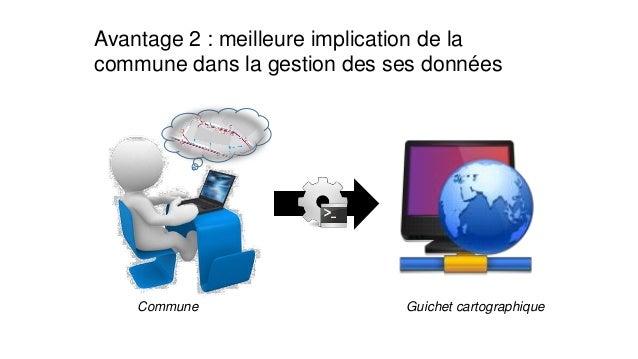 Commune  Guichet cartographique  Avantage 2 : meilleure implication de la commune dans la gestion des ses données