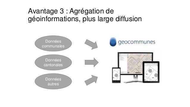 Avantage 3 : Agrégation de géoinformations, plus large diffusion  Données communales  Données cantonales  Données autres