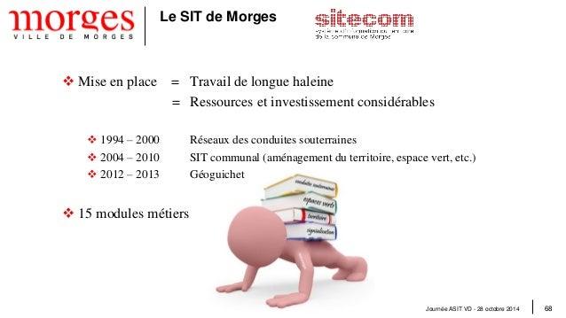 Journée ASIT VD - 28 octobre 2014 69  Le SIT de Morges  Quelques chiffres sur les géodonnées:  Module  Nombred'objets  No...