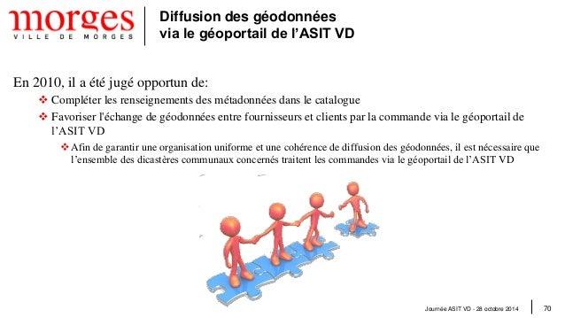 Journée ASIT VD - 28 octobre 2014 71  Diffusion des géodonnées via le géoportail de l'ASIT VD  Décision municipale:  Cons...