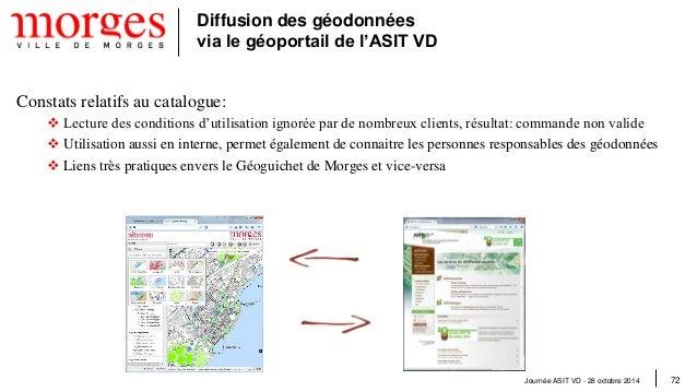 Journée ASIT VD - 28 octobre 2014 73  Diffusion des géodonnées via le géoportail de l'ASIT VD  Constats relatifs à la comm...