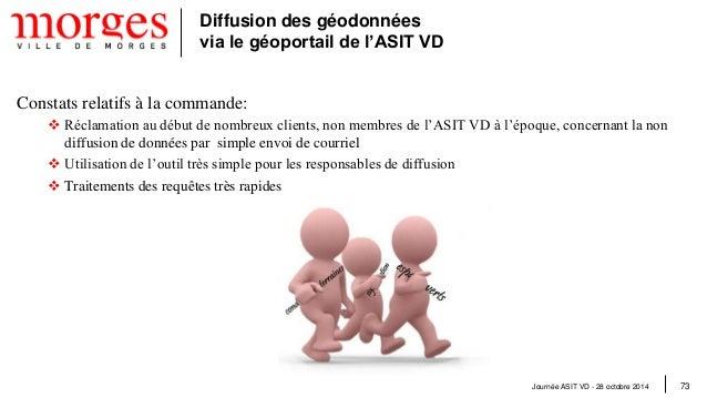 Journée ASIT VD - 28 octobre 2014 74  Consultation des géodonnées via le géoguichet de Morges  En 2013, mise en place du g...
