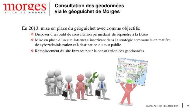 Journée ASIT VD - 28 octobre 2014 75  Consultation des géodonnées via le géoguichet de Morges  Effets non mesurable, mais ...