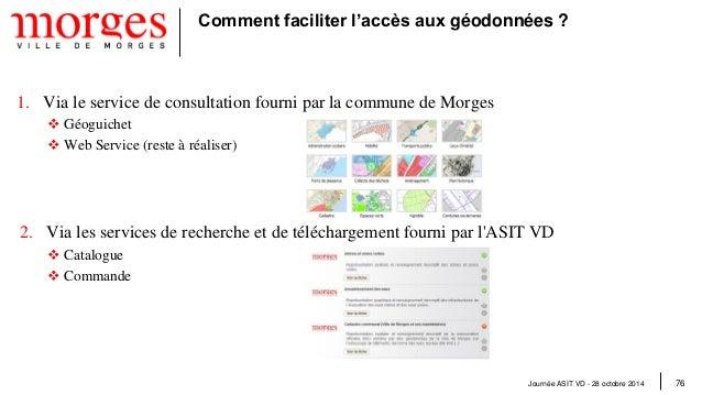 Journée ASIT VD - 28 octobre 2014 77  Comment faciliter l'accès aux géodonnées ?  Régions ou districts: Une autre alterna...