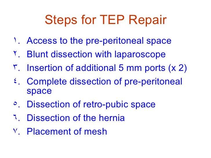 Laparoscopic Groin Hernia Repair Anatomy Technique