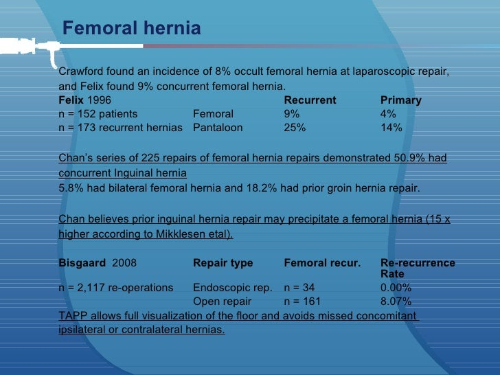 What is a femoral hernia surgery?