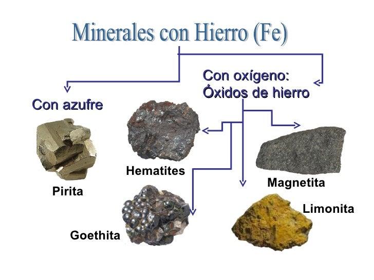 Resultado de imagen para Minerales de la tierra y Minerales del Metal