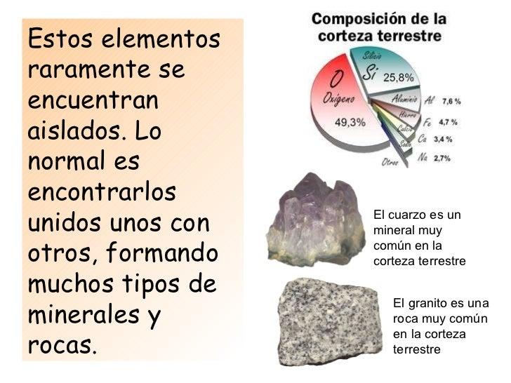 La parte s lida de la tierra 2 minerales y rocas for Marmol clasificacion