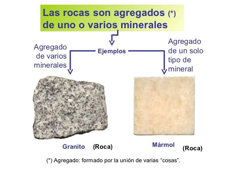 La parte s lida de la tierra 2 minerales y rocas for Caracteristicas de la roca marmol