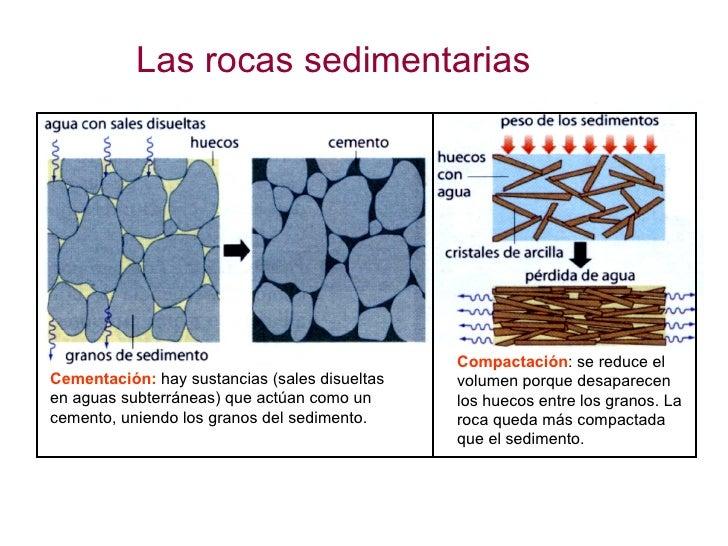 La parte s lida de la tierra 9 rocas sedimentarias for Formacion de la roca