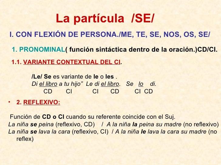 La partícula  /SE/   I. CON FLEXIÓN DE PERSONA./ME, TE, SE, NOS, OS, SE/ 1.1.   VARIANTE CONTEXTUAL DEL CI .  /Le/  Se  es...