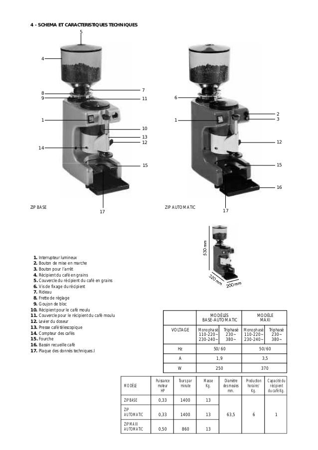 La Pavoni Zip User Manual