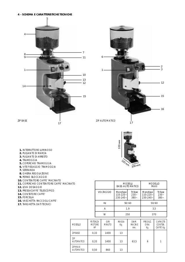 Schema Impianto Elettrico 50 Zip