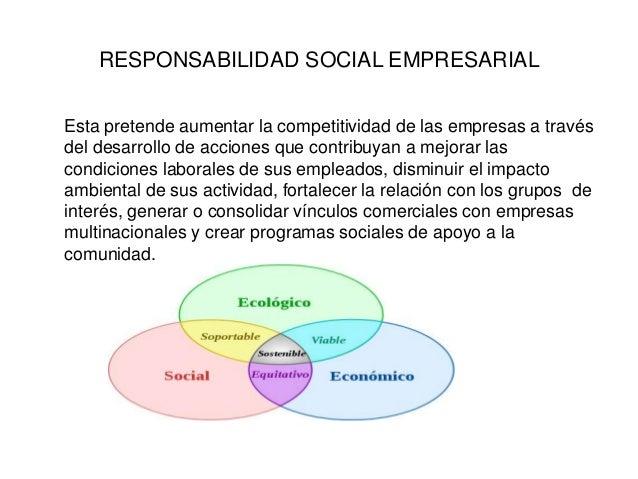 RESPONSABILIDAD SOCIAL EMPRESARIAL Esta pretende aumentar la competitividad de las empresas a través del desarrollo de acc...