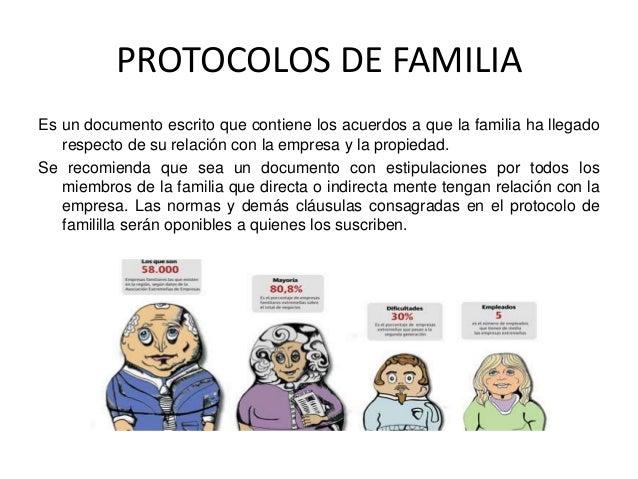PROTOCOLOS DE FAMILIA Es un documento escrito que contiene los acuerdos a que la familia ha llegado respecto de su relació...