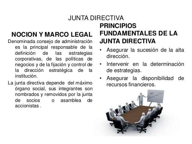 JUNTA DIRECTIVA NOCION Y MARCO LEGAL Denominada consejo de administración es la principal responsable de la definición de ...