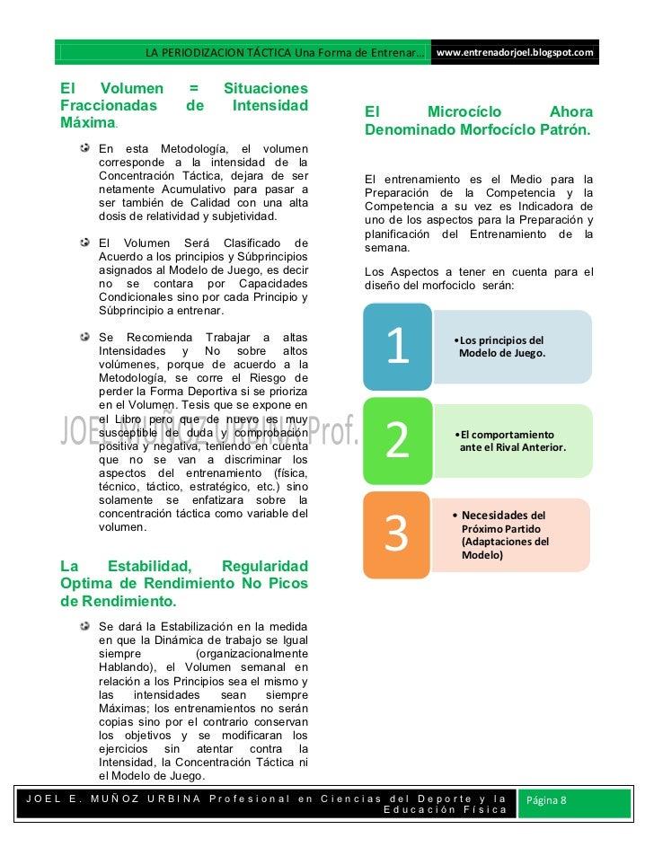 LA PERIODIZACION TÁCTICA Una Forma de Entrenar… www.entrenadorjoel.blogspot.com    El   Volumen          =      Situacione...