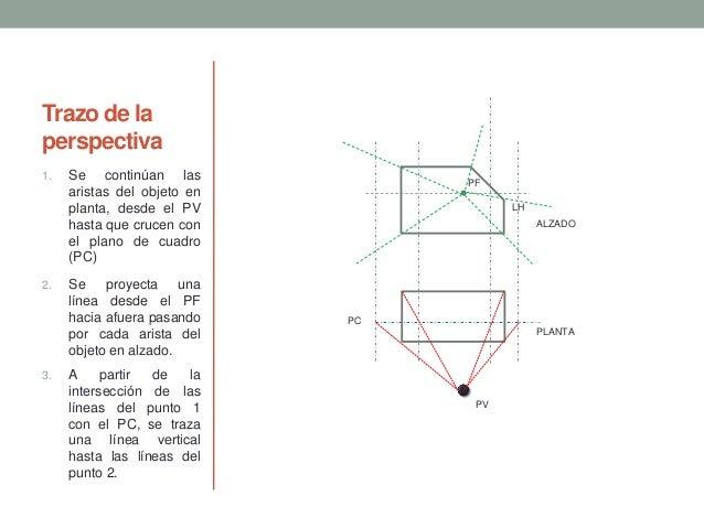 Trazo de la perspectiva 1. Se continúan las aristas del objeto en planta, desde el PV hasta que crucen con el plano de cua...