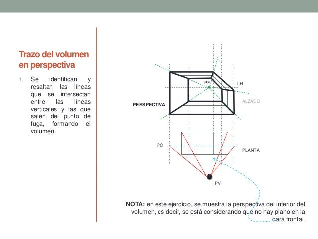 La perspectiva a un punto de fuga m todo geom trico for Hacer planos en linea