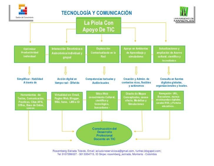 TECNOLOGÍA Y COMUNICACIÓN                                                     La Piola Con                                ...