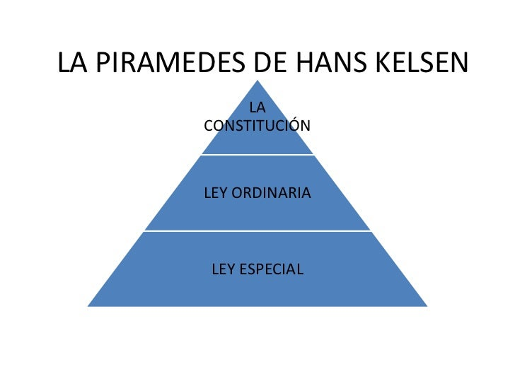 LA PIRAMEDES DE HANS KELSEN              LA         CONSTITUCIÓN         LEY ORDINARIA          LEY ESPECIAL