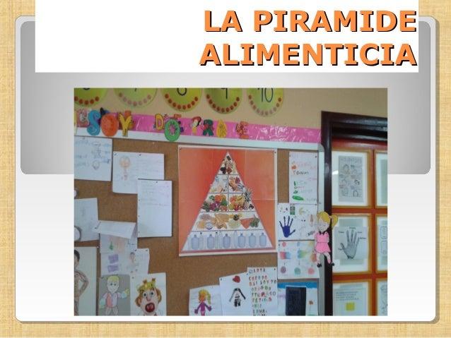 LA PIRAMIDELA PIRAMIDE ALIMENTICIAALIMENTICIA