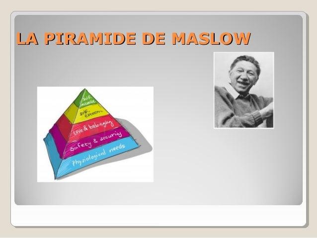 LA PIRAMIDE DE MASLOWLA PIRAMIDE DE MASLOW